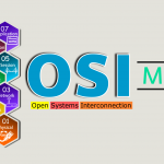 OSI Model- A 7 Layers Architecture