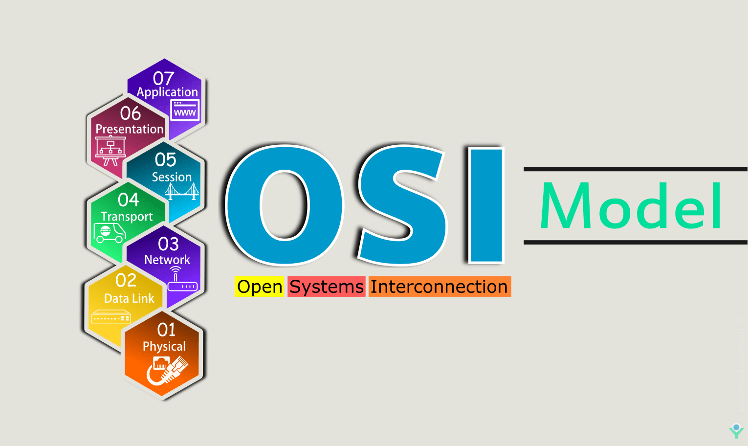 """OSI Model- A 7 Layers Architecture <span class=""""bsf-rt-reading-time""""><span class=""""bsf-rt-display-label"""" prefix=""""Reading Time""""></span> <span class=""""bsf-rt-display-time"""" reading_time=""""10""""></span> <span class=""""bsf-rt-display-postfix"""" postfix=""""mins""""></span></span><!-- .bsf-rt-reading-time -->"""