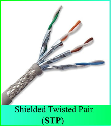 shielded twisted pair STP cable