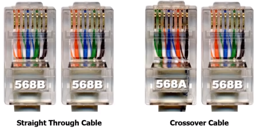 straight and crossovercable