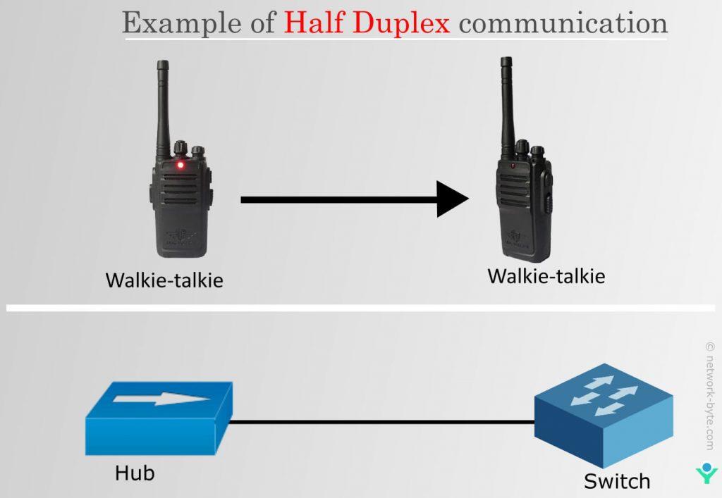 Example of Half Duplex Communication